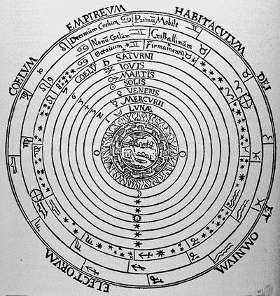Aristotelian-Ptolemaic-cosmology