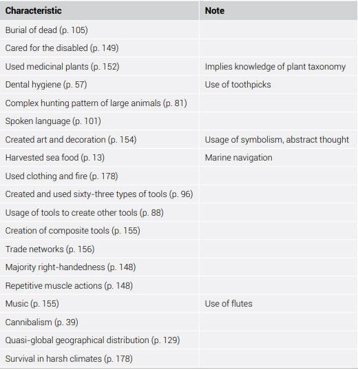Cognitive-characteristics