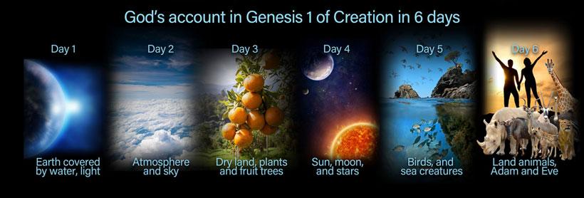 Gods-account