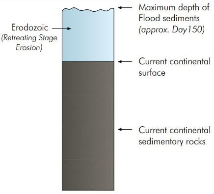 sedimentary-rocks-eroded