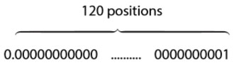 120-positions