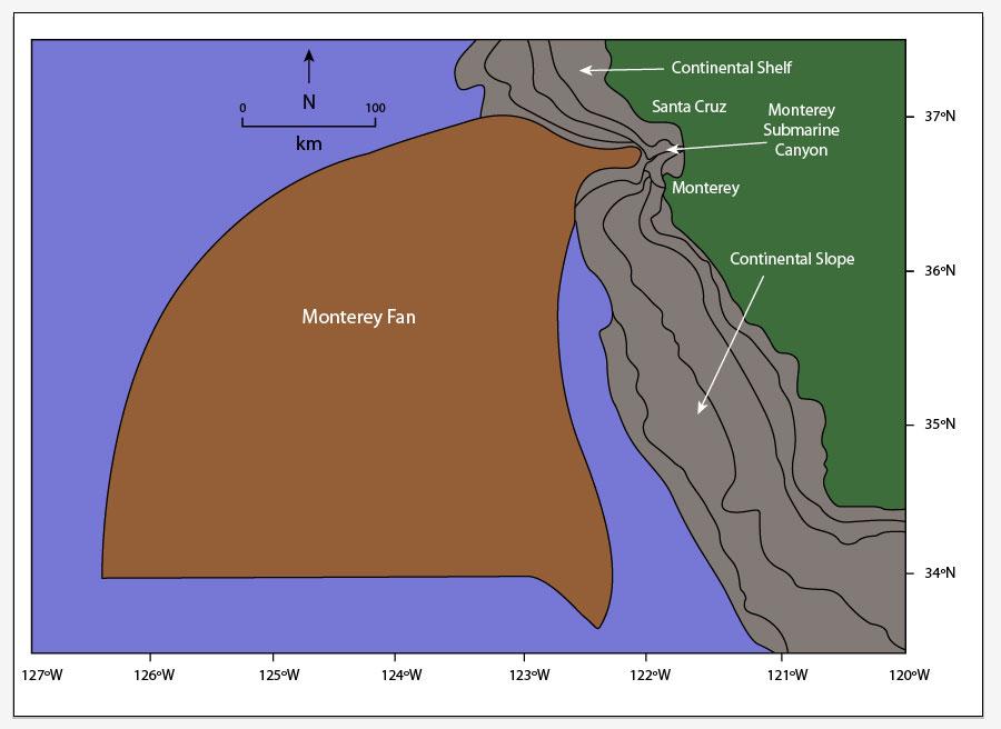 Monterey-Submarine