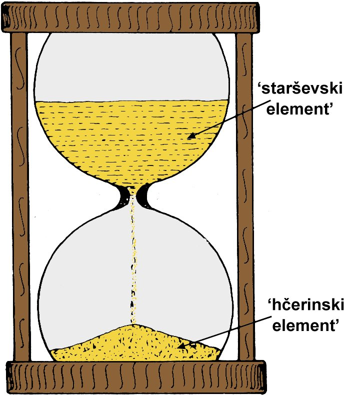 14157-sandtimer