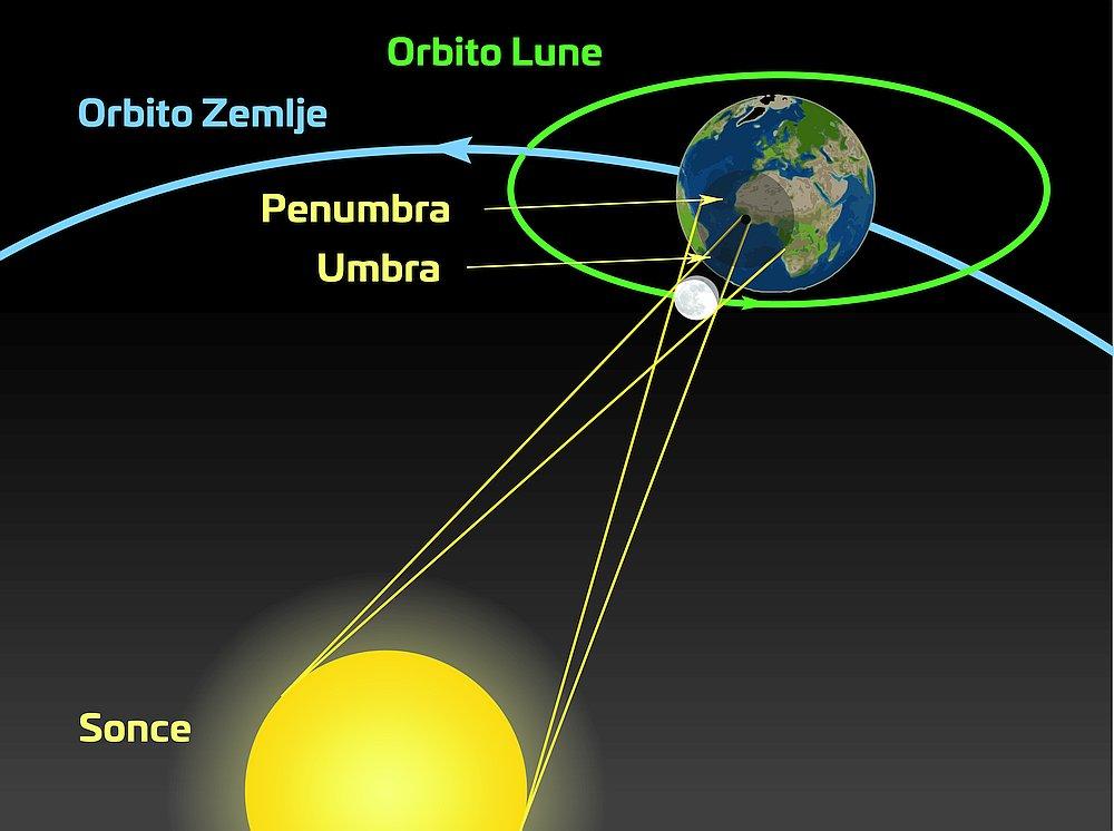 14344-eclipse