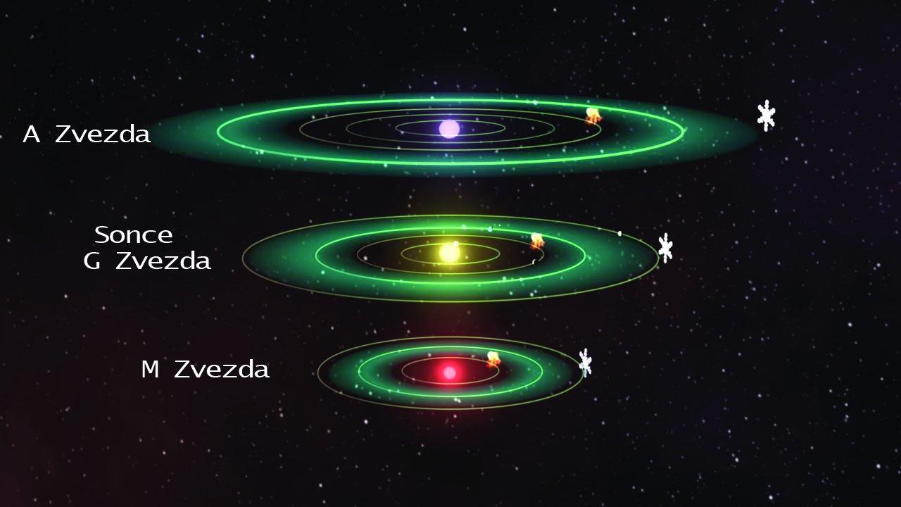 14344-habitable-zones