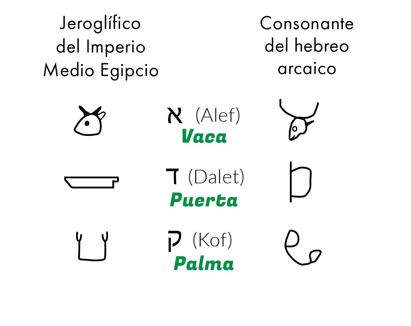 Paleo-hebrew_01B