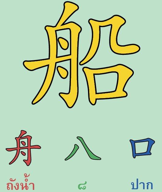 14535-chinese