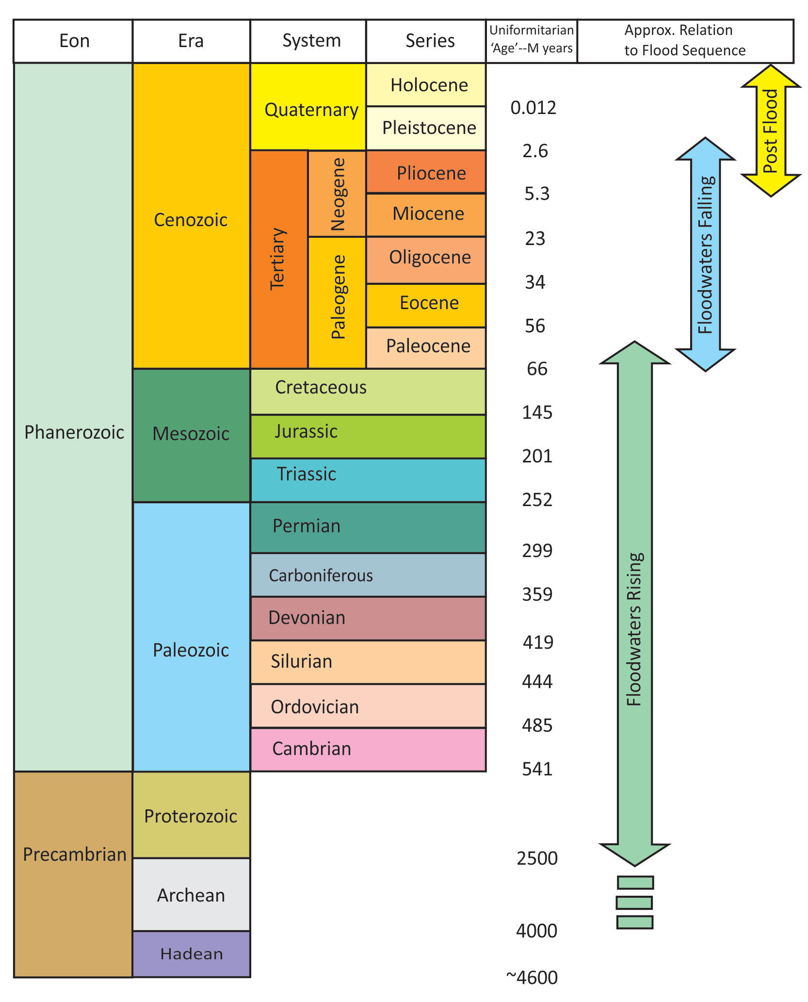Fig-4_-_Geology-transformation