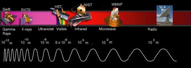 em-spectrum-satellite
