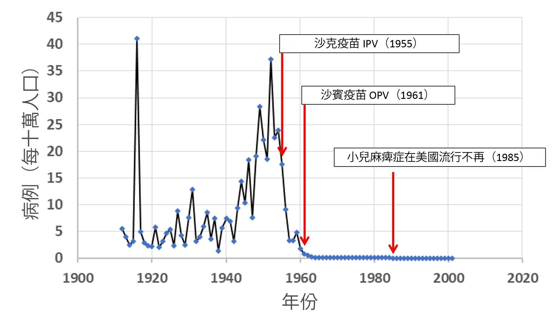 14878-polio