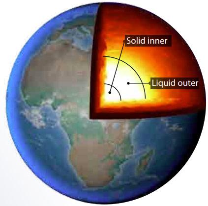 Earths-inner-core