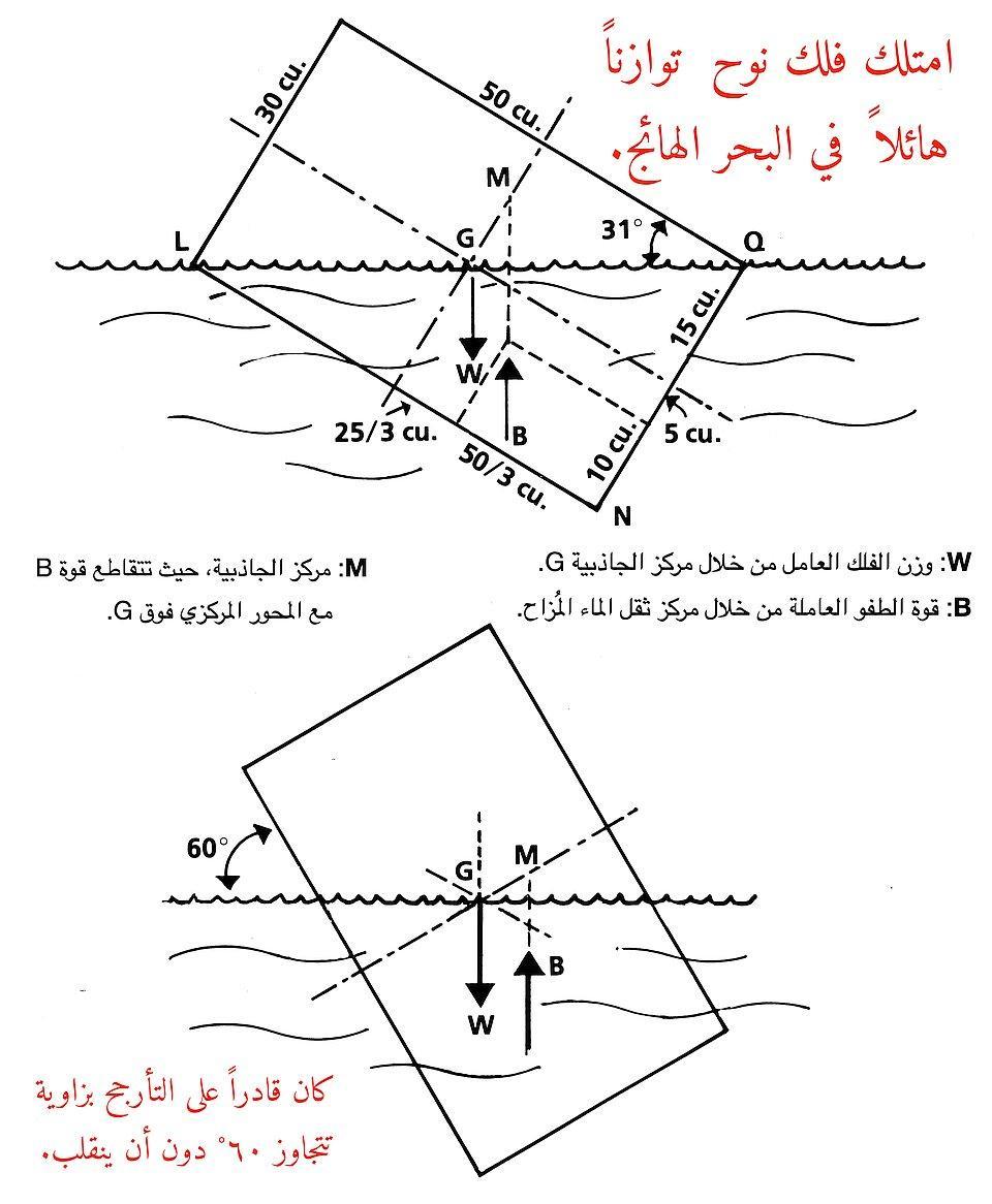 15148-ark-stability