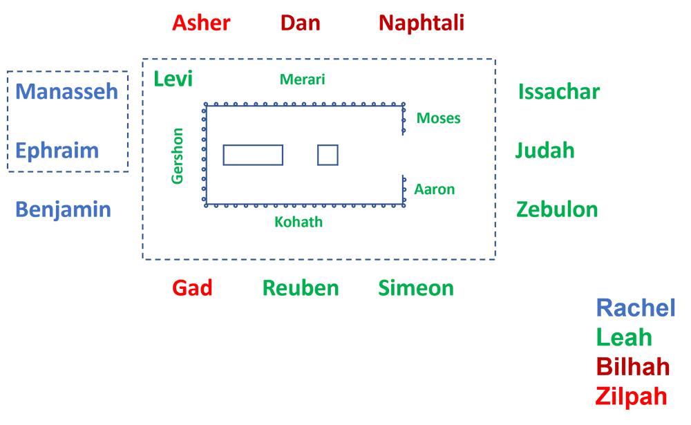 12-Tribes-Israel