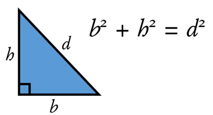 Pythagorean-triple