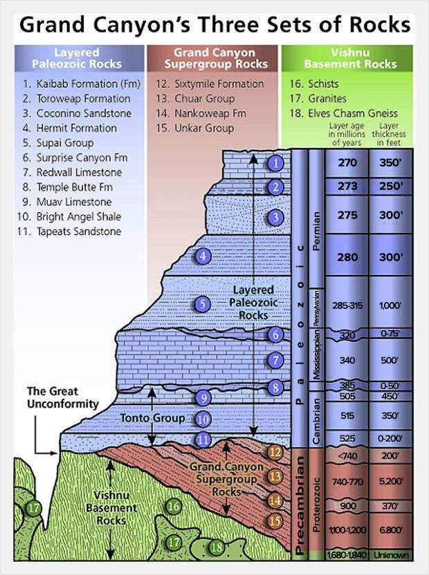 Grand-Canyon-layers