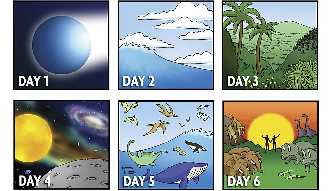 The necessity for believing in six literal days - creation.com
